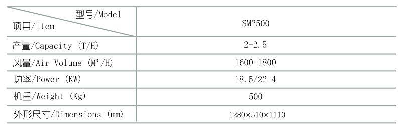 标准砂铁辊两用yabo12参数.jpg